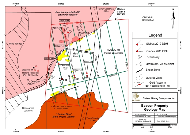 Beacon property geology