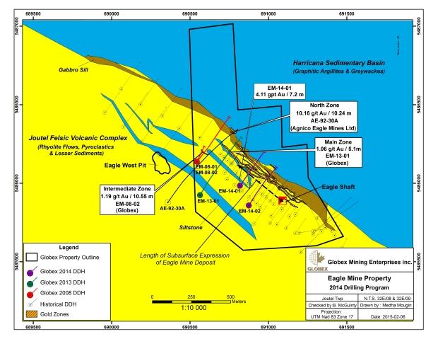 Eagle Mine BM Globex